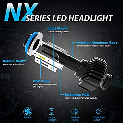 JDM ASTAR NX Fanless Design 9006 Up to 60% More Downroad Visibility White LED Headlight Bulbs/Fog Light Bulbs: Automotive
