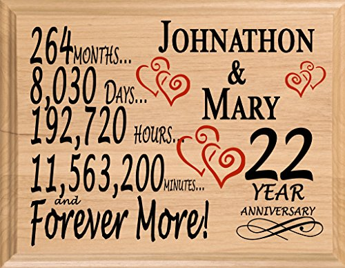 Broad Bay 22 Year Personalized 22nd Anniversary Wedding Gift for Wife Husband Couple Him Her (Anniversary Gift 22nd)