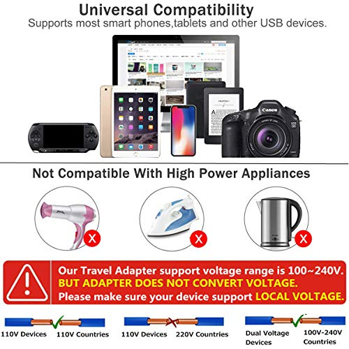 51u8Qy2QDlL - Travel Adapter, Universal Plug Adapter for Worldwide Travel, International Power Adapter, Plug Converter with 4 USB Ports, All in One Wall Charger AC Socket for European UK AUS Asia Cell Phone Laptop