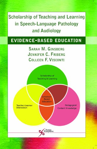 Scholarship of Teaching and Learning in Speech-language Pathology and Audiology: Evidence-based Education