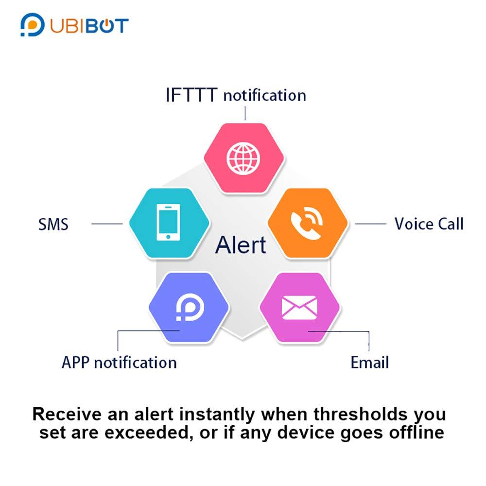 Amazon.com: UbiBot - Termómetro inalámbrico WiFi ...