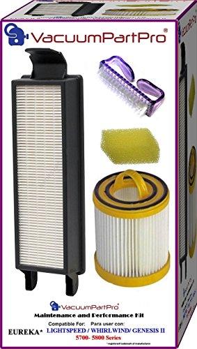 eureka bagless filter - 2