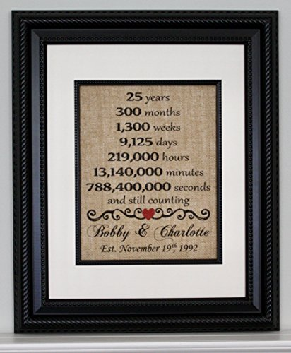 - Twenty-Fifth Anniversary Burlap, Twenty-Fifth Year Married, 25th Anniversary, Twenty Five Year Anniversary, Burlap Print, Burlap Sign, Personalized Anniversary