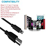 Phone to MIDI Cable,Aoiutrn USB 2.0 OTG Type B