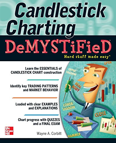 Candlestick Charting Demystified (Candlesticks Charting compare prices)