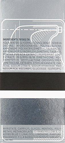 LOreal-Paris-Skin-Care-Age-Perfect-Hydra-Nutrition-Skincare-Kit
