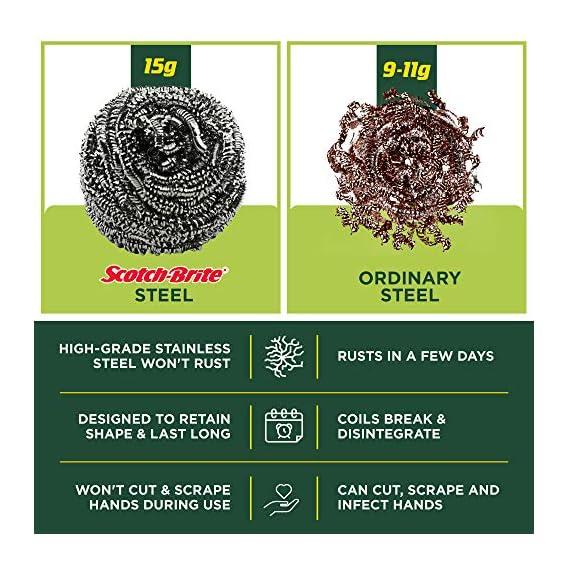 "Scotch-Brite Stainless Steel Scrub - Pack of 3 ( 3X 15g Steel +Free 3 scrub pads 3""X3"")"