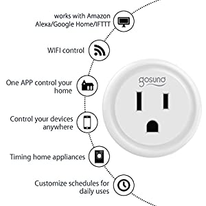 Gosund Smart Plug with Timer Compatible with Alexa, no Hub Required, ETL and FCC listed Wifi enabled Remote Control Smart Socket,Only Supports 2.4GHz Network (White-3)