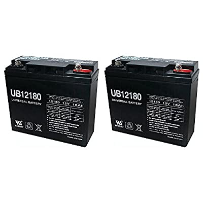 UB12180 12V 18AH Internal Thread Battery for Westward Jump Starter - 2 Pack