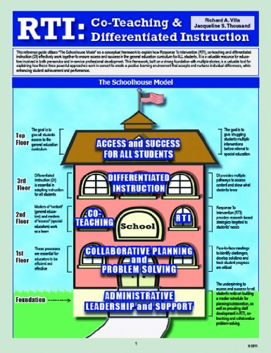RTI: Co-Teaching & Differentiated Instruction