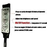 INVESCH Led Strip light 5V USB Bias Lighting for Flat TV LED Backlight Mood Lighting RGB 20 Colors Changing Monitor TV Monitor Backlighting Kit 1 Meter with Mini RGB Controller