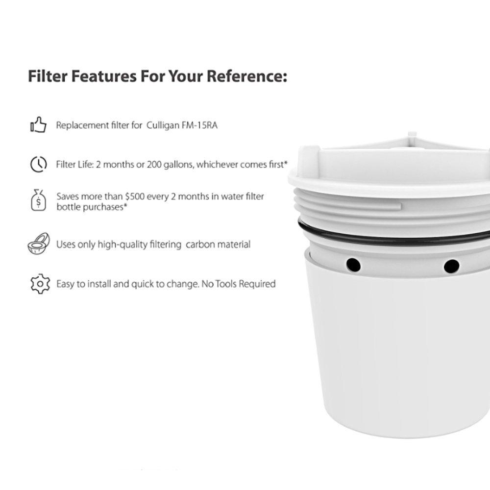 Amazon.com: Culligan FM-15RA Replacement Filter Cartridge for Faucet ...