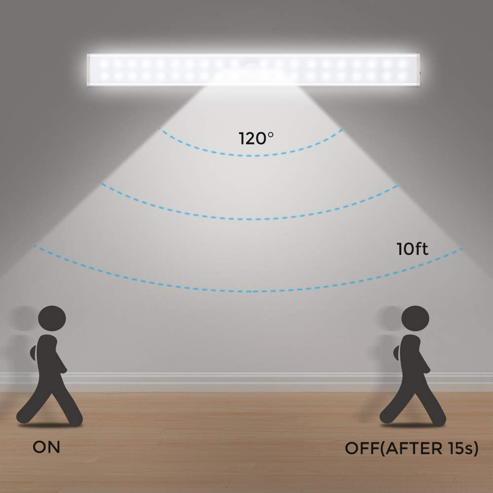 Motion Sensor Light, 40LED USB Rechargeable Cupboard Closet Light Motion Light Activated Wireless Removable Magnetic Stick-On Night Lighting for Wardrobe Under Cabinet Stairs