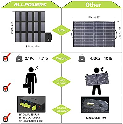 uxcell/® 2 Pcs 35mm x 12mm 2V 20mA Monocrystalline Silicon N Type Solar Panel DIY Charging Board