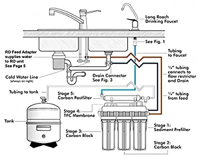 Anchor Reverse Osmosis Water Filtration System, 5-Stage