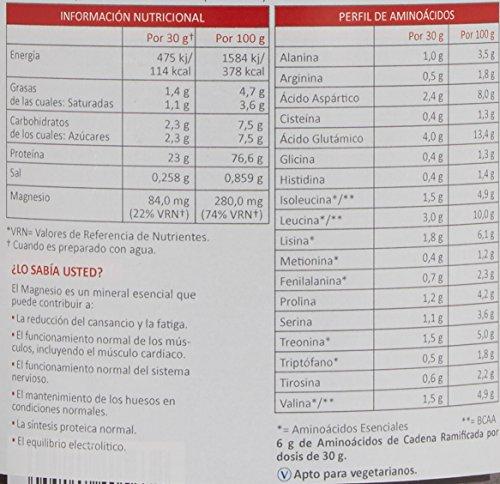 Lamberts Whey Protein Suplemento para Deportistas, Sabor a Plátano - 1000 gr: Amazon.es: Salud y cuidado personal