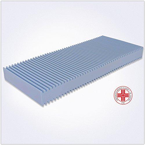 ailime matelas mousse polyur thane orthop dique une personne 90x200 cm 18cm paisseur. Black Bedroom Furniture Sets. Home Design Ideas