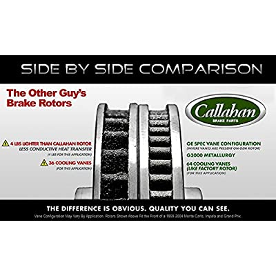 Callahan CDS02078 FRONT Premium Grade D/S 318.77 mm [2] Rotors Set [ fit Toyota Sequoia Tundra ]: Automotive