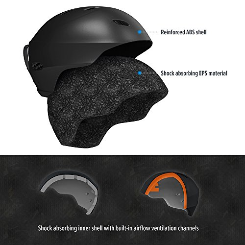 OutdoorMaster Ski Helmet with Certified Safety, 9 Different Color Options for Men Women Youth