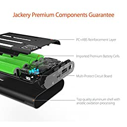 Jackery Giant+ Premium 12,000 mAh Dual USB Portable Battery Charger & External Battery Pack (Total 3.1A Output) with Panasonic Battery Cells for iPhone 7, 7 Plus, Galaxy & Other Smart Devices (Orange)