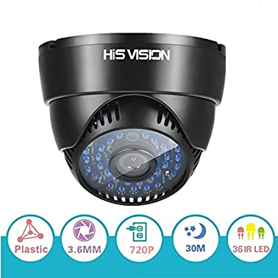 cameras from hisvision