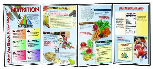 HEALTH EDCO W43060 What You Should Know About Nutrition 58 Length x 22 Height Opened [並行輸入品]   B07DXGRBSC