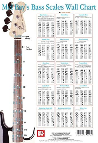 Bass Scale Wall Chart - Mel Bay Bass