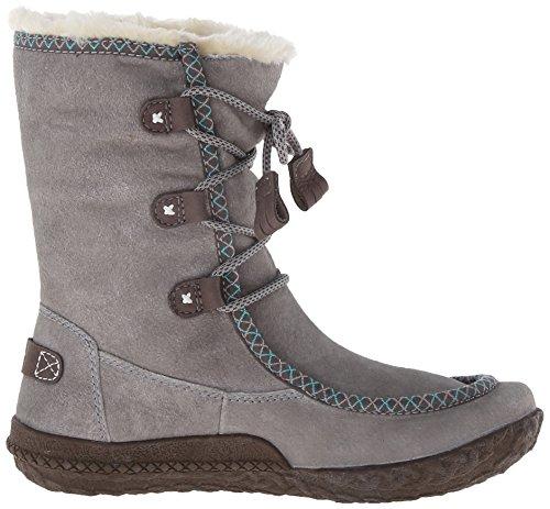 Cushe Waterproof Grey Clare Women's Boot qq8ZwvO