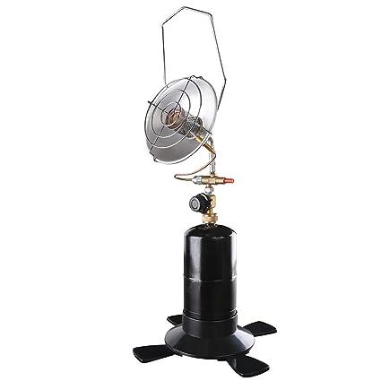 Golf Cart Heater Best Of Btu Html on