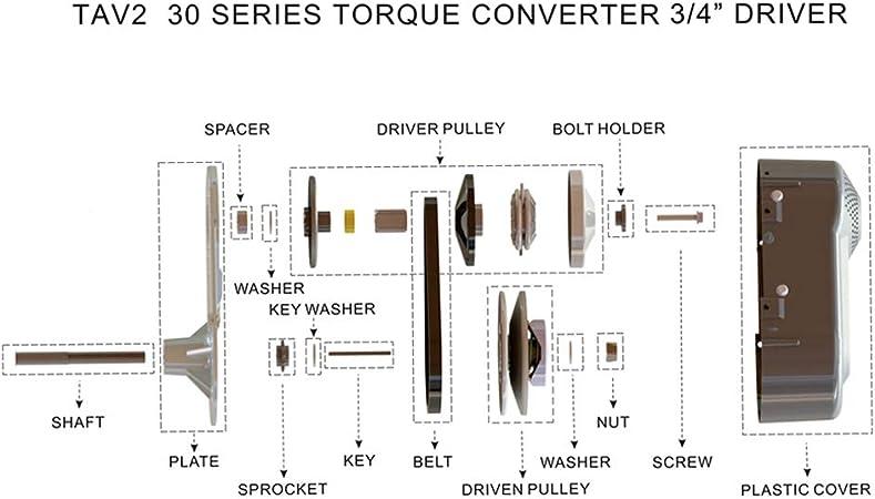 Go-Kart Torque Converter CVT Clutch Comet Torque Converter 30 series 3//4 Comet TAV2 30-75 218353A Manco 12T #35 and 10T #40 41 420