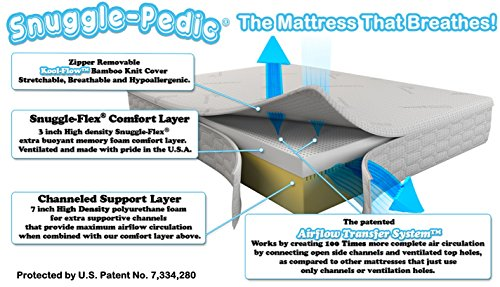 Snuggle-Pedic Mattress That Breathes - Patented Airflow Transfer System, Kool-Flow Ultra-Luxury Bamboo Cover, USA Orthopedic Flex-Support Memory Foam, 4-Month Sleep Trial & 20-Year Warranty (Twin)