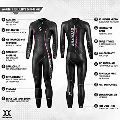 Synergy Traje de Neopreno de triatlón de 5/3 mm - Endorphin ...