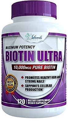 Biotin Parent Variation