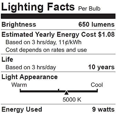SYLVANIA, 65W Equivalent, LED Light Bulb, BR30 Lamp, 2 Pack, Daylight, Energy Saving & Dimmable, Value Series, Medium Base, Efficient 9W, 5000K