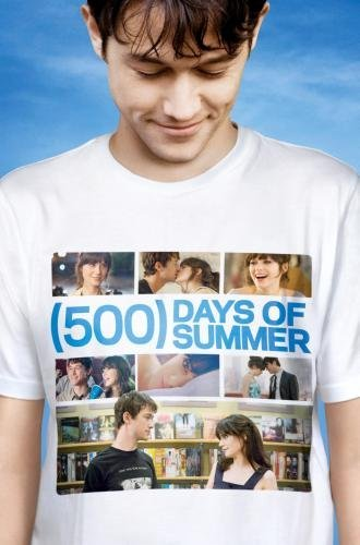 500 Days Of Summer Movie Poster 24in x36in