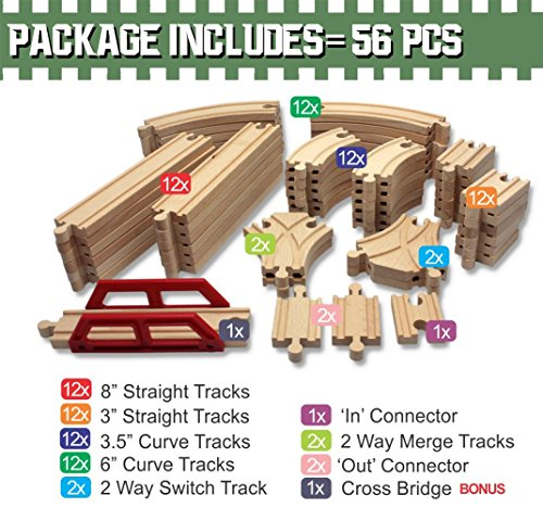 The 8 best brio compatible track