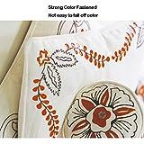 Lasten Fabric Paint Set With Palette, Permanent