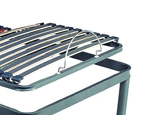 Tu Cama Selección Pack Somier Articulado Motor + Colchon Viscoelastico Grupo Pikolin (105 centímetros, 190 centímetros): Amazon.es: Hogar