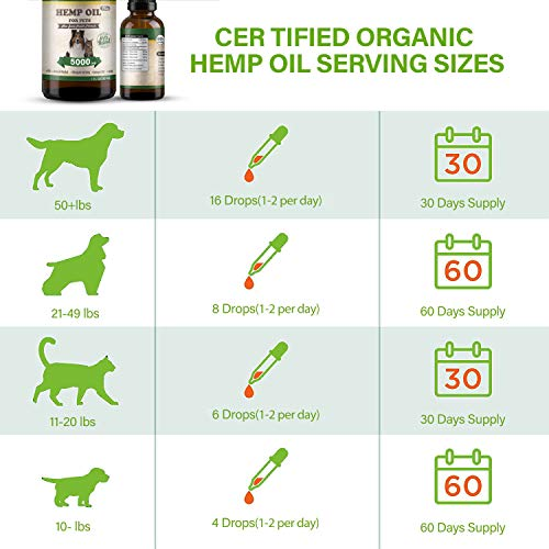 51uMQTS4l3L - HAPIPET Hemp Oil for Dogs Cats Pets,100% Pet Hemp Oil, 5000MG for Hemp Oil Stress Sleep Aid, Supports Hip & Joint Health, Grown & Made in USA-Omega 3, 6 & 9