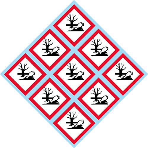 - GHS Environment, Environmental Hazard, Pictogram, 2