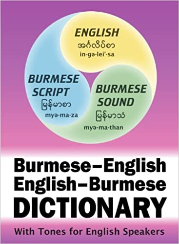 Burmese-English English-Burmese Compact Dictionary (English