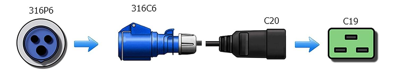 IEC 320 C20 to IEC309 316C6 Power Cords 16 Amps IP44 H05VV-F 2.5mm Cable 316P6 Plug into IEC C19 Receptacle 1.8m