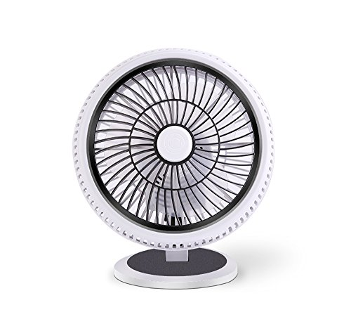mlmh office desk fan desktop circular fan clip fan dormitory bed home shaking his head fan fan. Black Bedroom Furniture Sets. Home Design Ideas