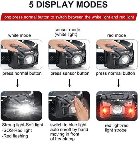 SuperFire Linterna Frontal HL06 Ultraligera montada en la Cabeza Linterna Frontal LED de Alto Brillo de 650 l/úmenes Luz roja y Interruptor de inducci/ón Linterna Frontal con Cable Recargable USB