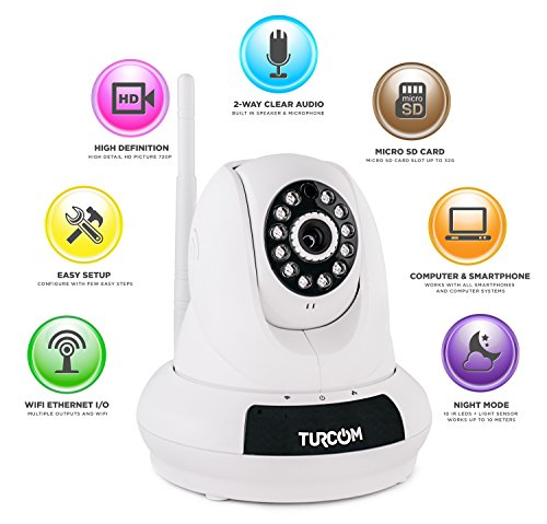 Turcom Wireless Security Installation TS 621
