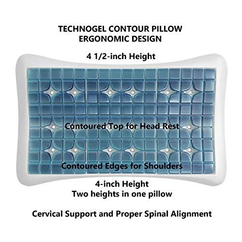 Technogel Contour Ergonomic Sleeping Pillow - Medical Grade Cooling Gel & Odorless Memory Foam – Alleviates Neck, Shoulder and Back Pain, Pressure Relieving, Hypoallergenic, Comfort & Support