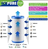 Icepure Big Blue Sediment  and  Activated Carbon Water Filter Compatible with FXHTC,GXWH40L,GXWH35F,GNWH38S (10''x4.5'')