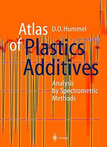 Atlas Of Plastics Additives: Analysis By Spectrometric Methods