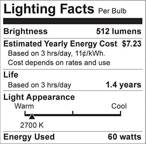 Half Chrome Light Bulb Led in US - 8