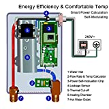 ECOTOUCH Tankless Electric Water Heater